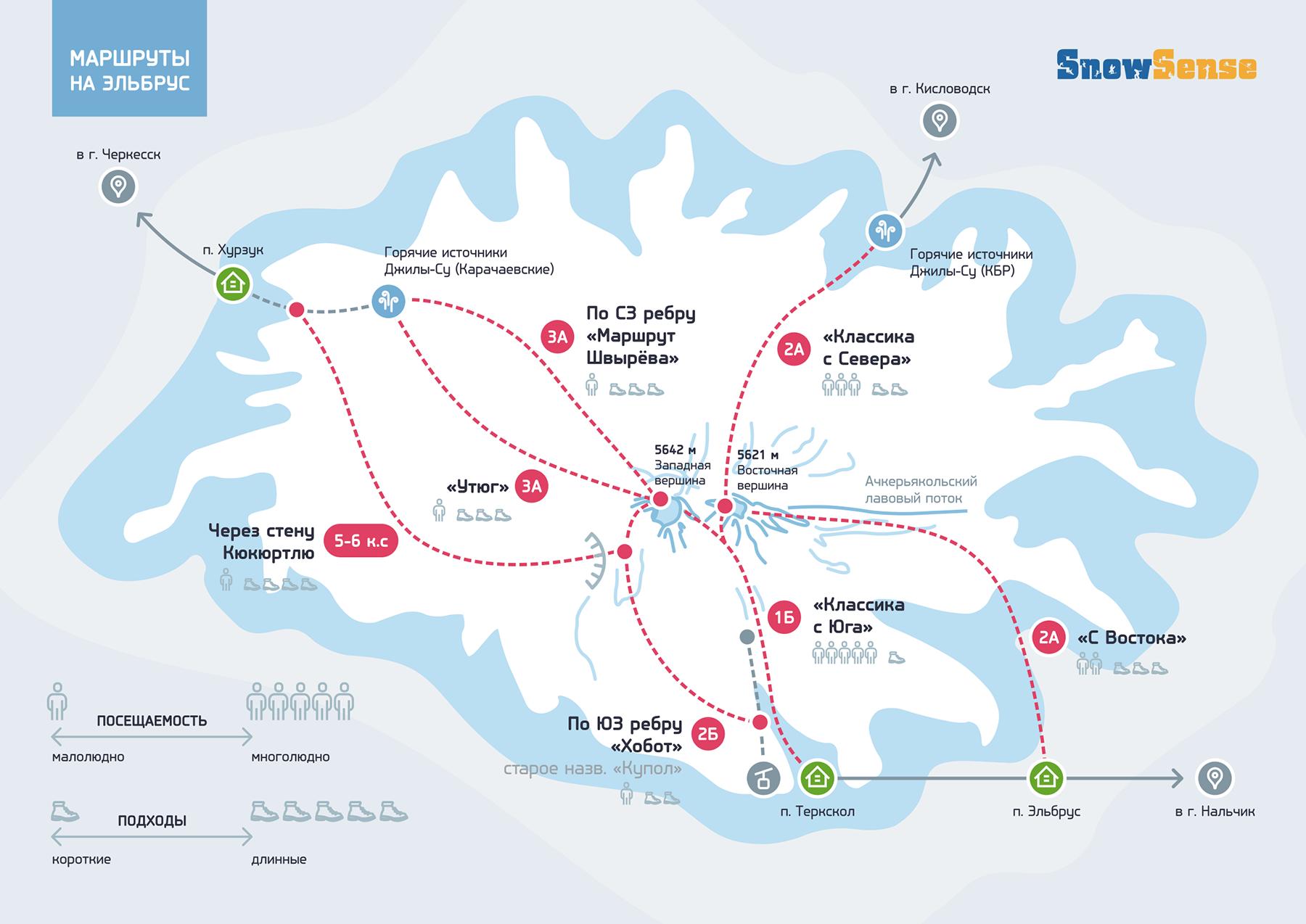 подробная схема маршрутов подъема на эльбрус